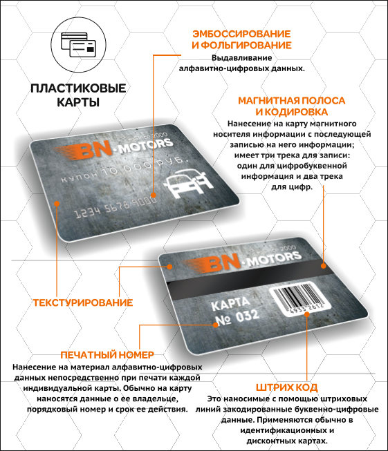Технология печати карт